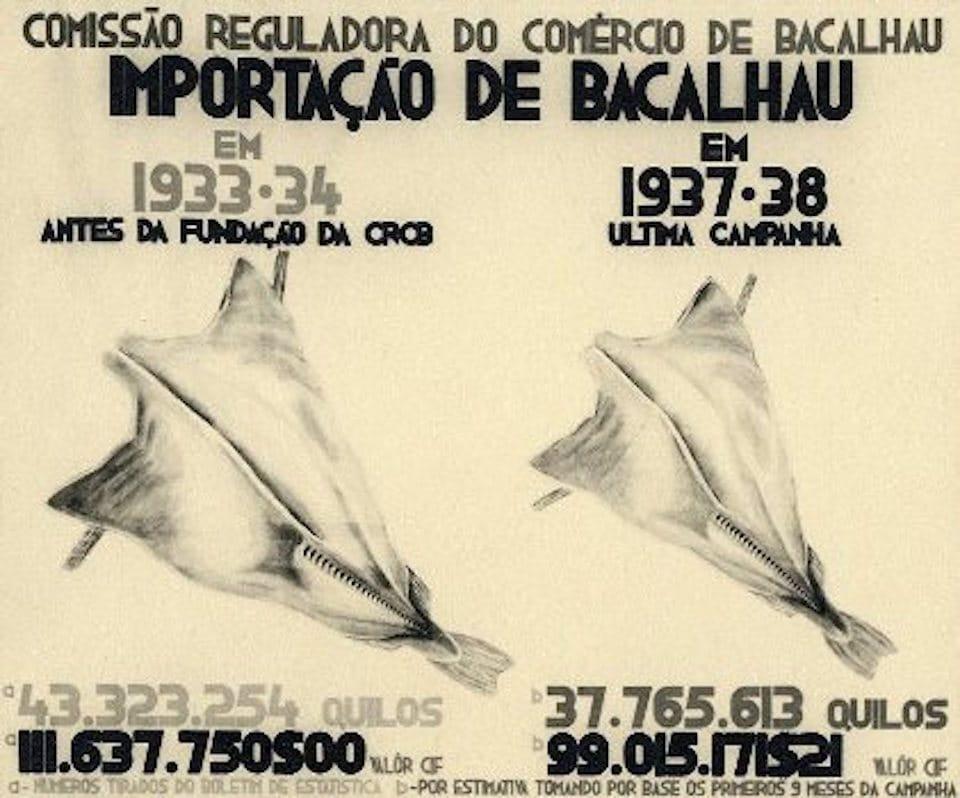 state propaganda codfish campaign during portuguese dictatorship