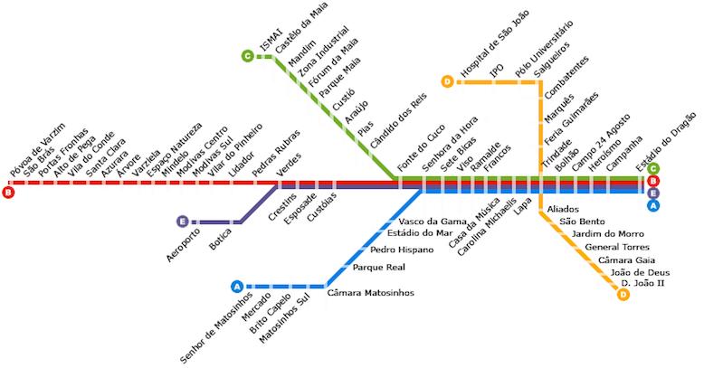 metro porto lines
