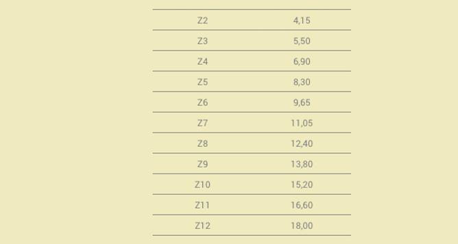preço bilhetes andante 24 metro porto