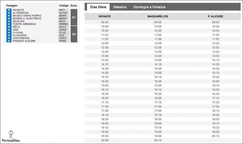 how travel tram in porto tram line 1 foz schedule