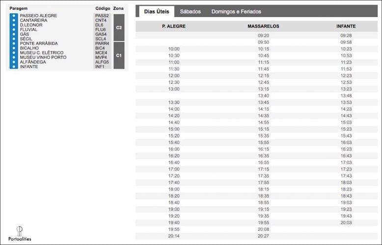 how travel tram in porto tram line 1 ribeira schedule