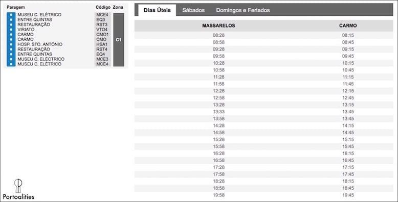 how travel tram in porto tram line 18 massarelos carmo schedule