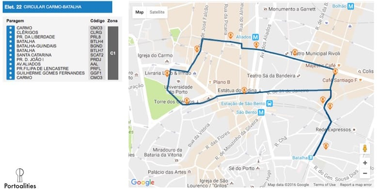 how travel tram in porto tram line 22 carmo batalha