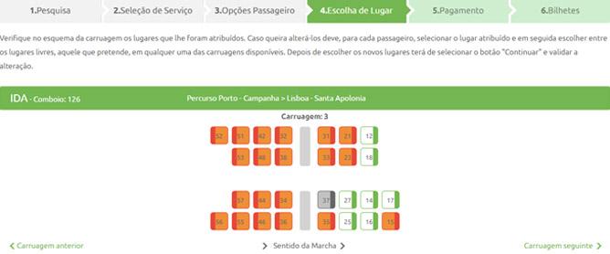 comboio porto bilhetes online