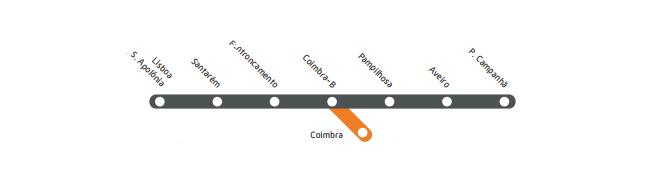 linha norte porto comboio