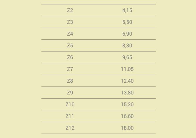 tabela precos andante 24 metro porto